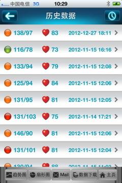 蓝牙血压计 -- searchcai163